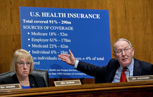 Republican Sen. Lamar Alexander chairs the Senate's Health, Education, Labor and Pensions committee; Sen. Patty Murray is the committee's ranking Democrat.