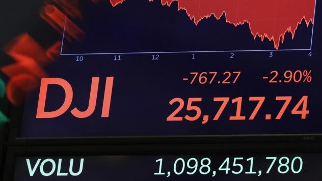 The Dow Jones Industrial Average closed down Monday, as did the S&P 500 and Nasdaq, as trade tensions between the U.S. and China increased.