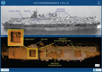 A shape that could be an airplane is seen in a 3D sonar image (lower portion) of the USS Independence released by NOAA, which located the shipwreck in Monterey Bay National Marine Sanctuary. A team located the carrier during a maritime archaeological sur