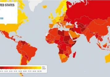 An image from the Corruption Perceptions Index shows the U.S. with a score of 76, on a scale of 0-100. The top spot was taken by Denmark, with a score of 91.